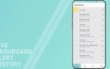 Nexus Care Messaging dashboard